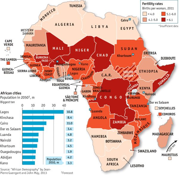 Europeans Disparaging Africa's Population Growth