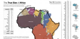 8 Maps That Will Change The Way You Look At Africa