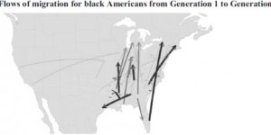 African American mobility (1)