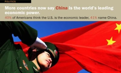 Global Shift In The Balance Of Power Is Moving From West To East