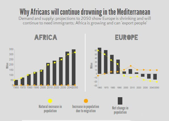 Here's Why Europe Will Always 'Eat' Africa's Children