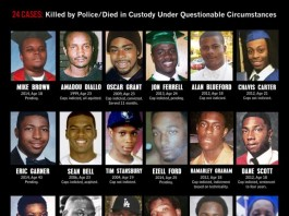 For Every 1,000 People Killed By Police, Only 1 Cop Is Convicted - Study
