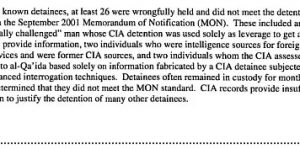 10 Examples Of The Horror In The CIA's Secret Torture Chambers