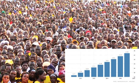 Uganda's Population Will Hit 55 Million By 2025